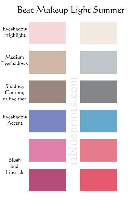 Best Makeup Colours Light Summer