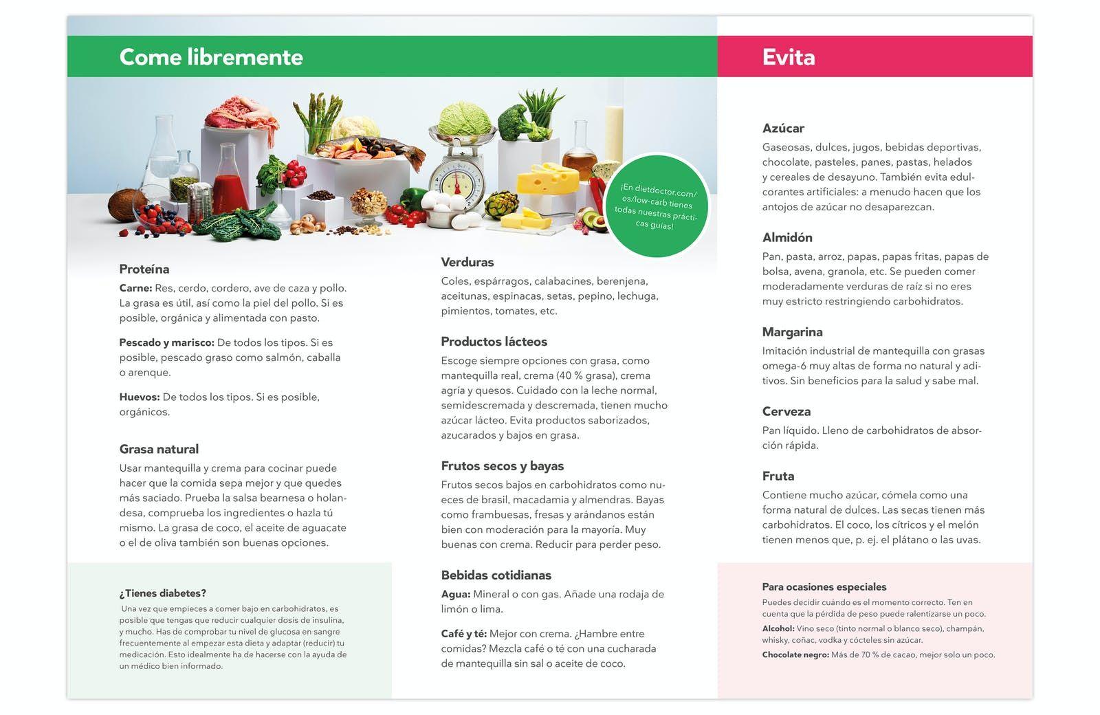 dieta ketogenica pdf