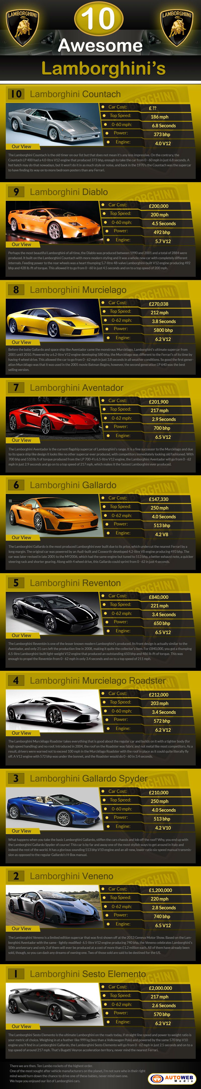 10 Greatest Lamborghini Sports Cars of All Time | BrandonGaille.com | #sweetride #Lamborghini