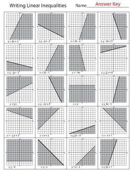 Writing Linear Inequalities | Graphing linear inequalities ...