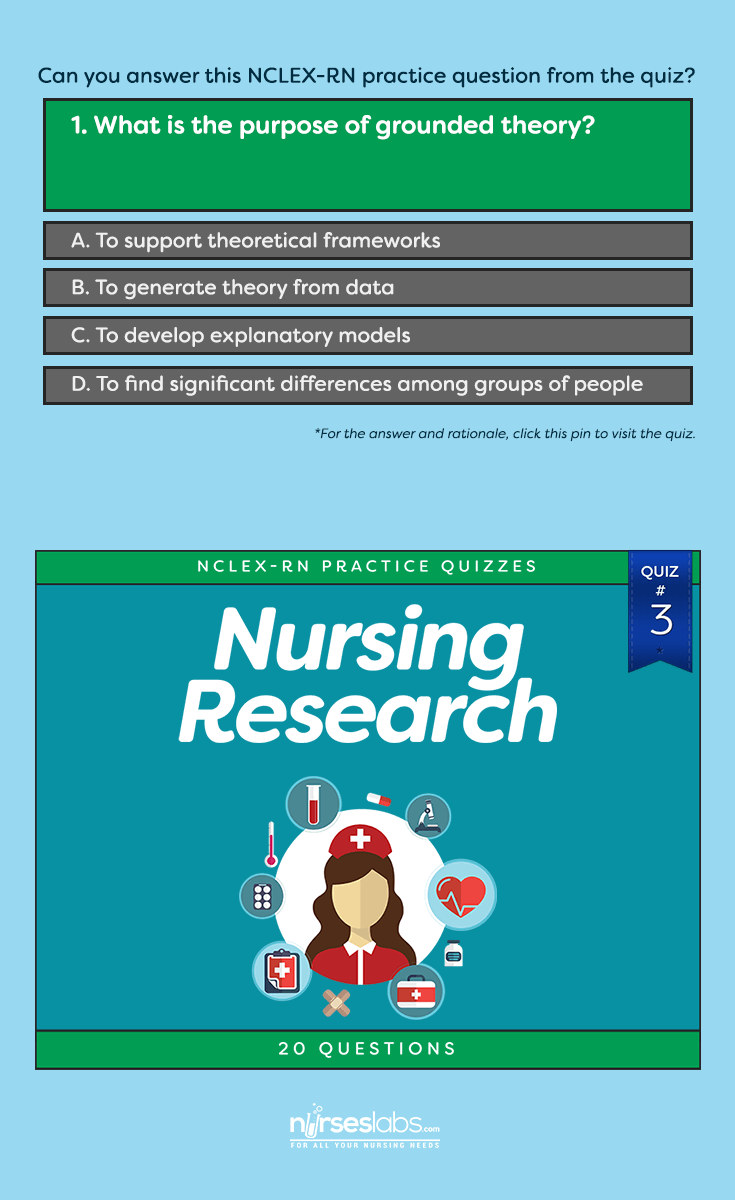 Quiz #3: NCLEX-RN Nursing Research Practice Exam (20 Questions