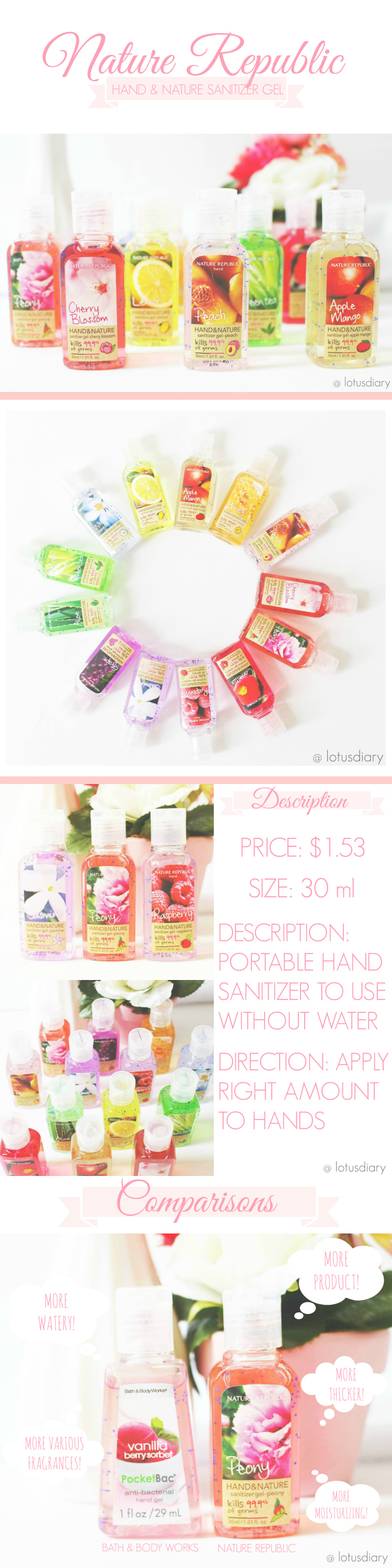 Review Nature Republic Hand Sanitizer Beauty Review