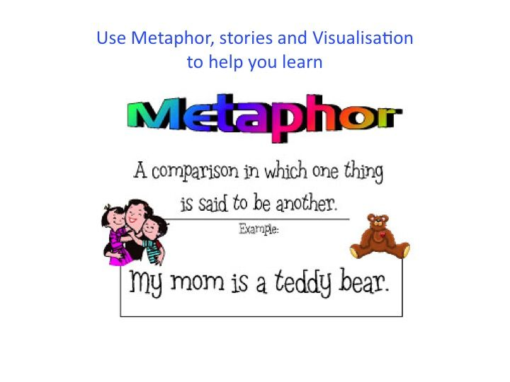 Use Metaphors Or Stories To Help You Learn Khalid Azad Has Great