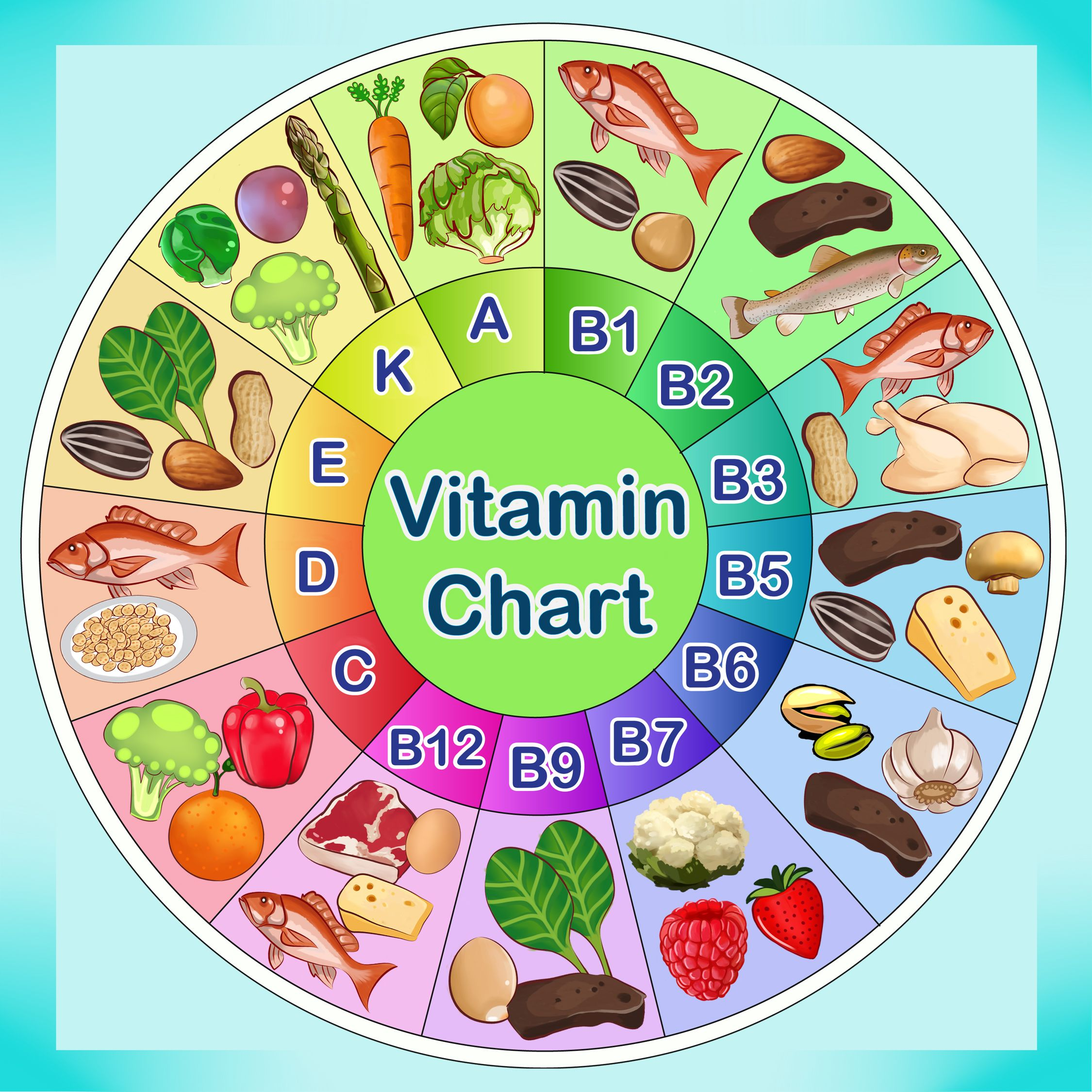 Vitamins are natural elements that are vital for the