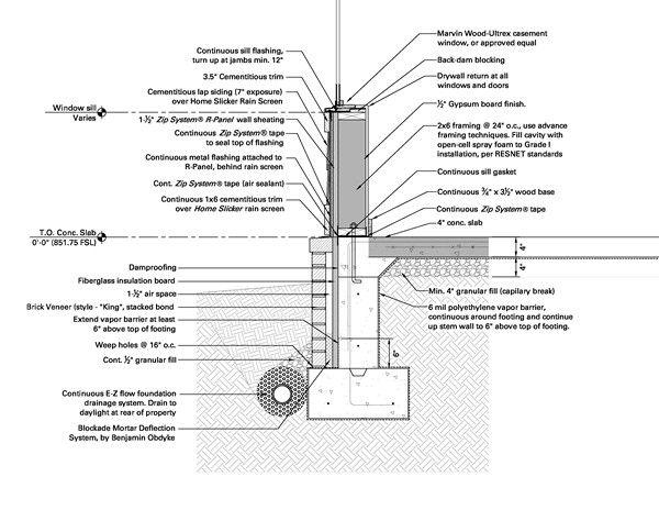 Proud Green Home Construction Update Foundation Slab On Grade Home Construction Building Foundation Greenhouse Construction
