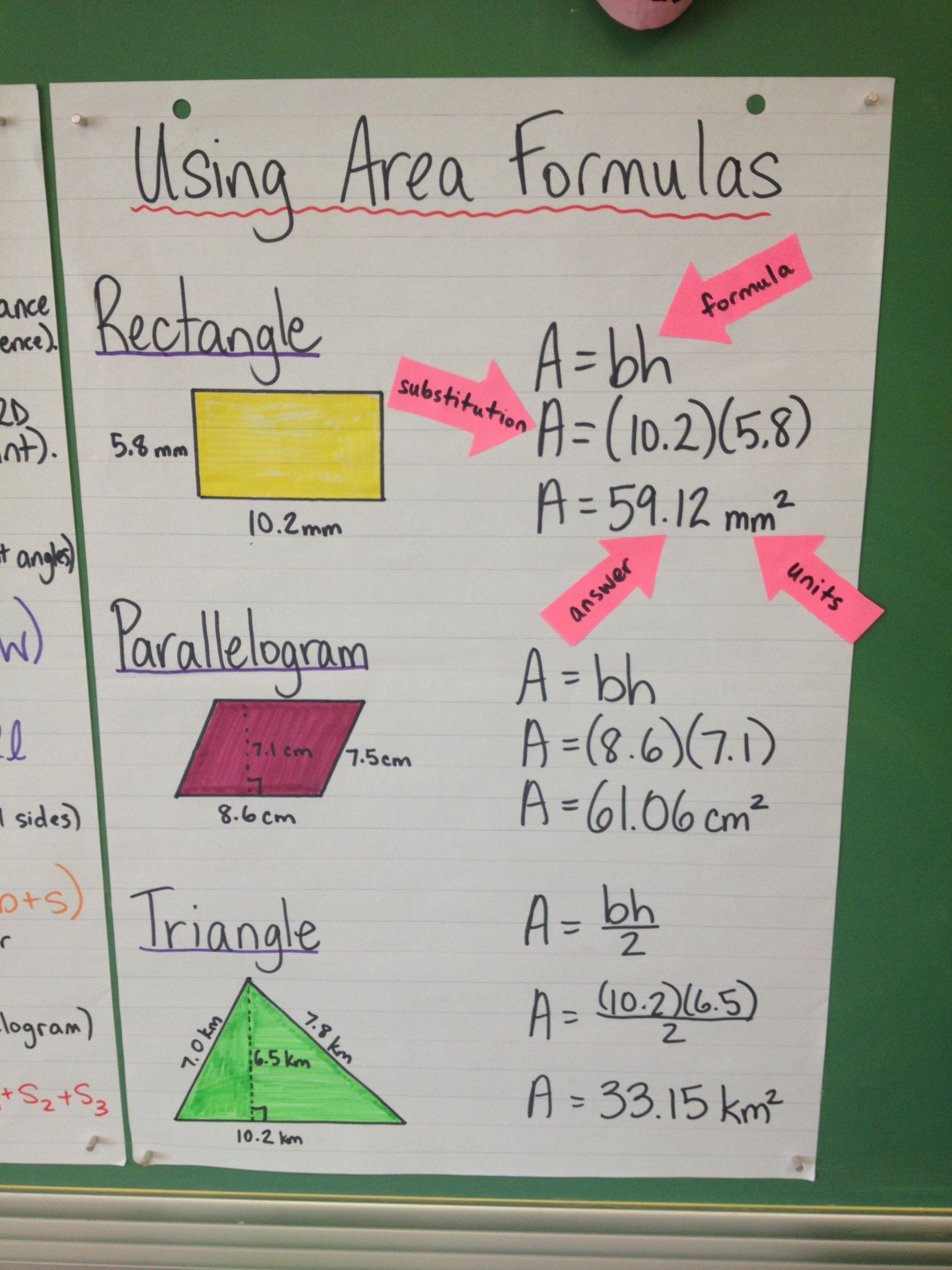 Using Area Formulas Anchor Chart