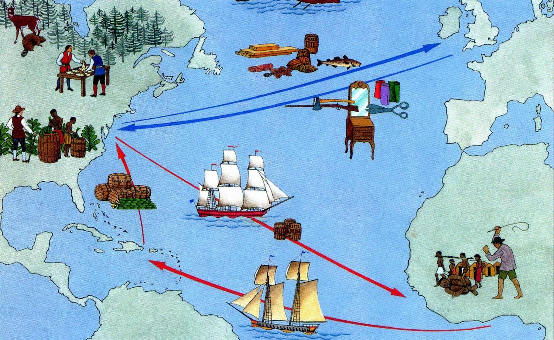 Triangular Trade Northern Hemisphere Colonial America History Resources Us History