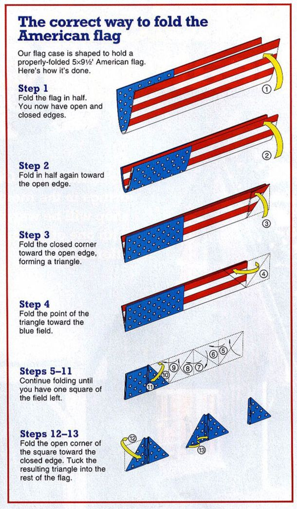 Flag Etiquette Do S And Don Ts This Is What You Need To Know Flag Etiquette American Flag Etiquette American Flag History