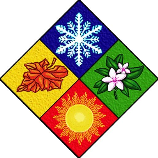 Seasons Could Use Symbols To Represent The Seasons In The