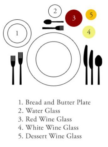Table Setting Diagram  sc 1 st  Pinterest & Table Setting Diagram | Table setting diagram Table settings and ...
