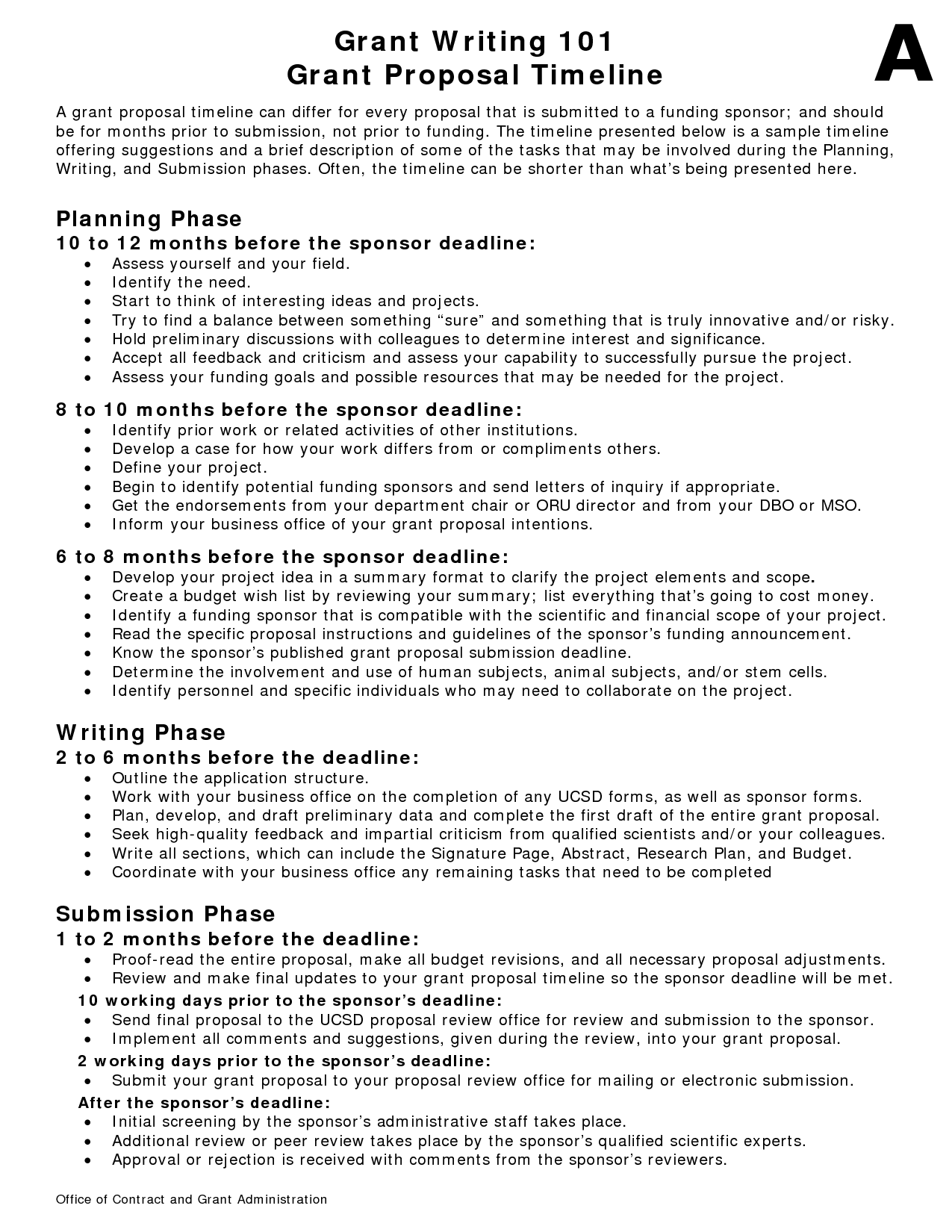 Planning Phase Assess Yourself And The Field Writing Phase Define Your Project Submission