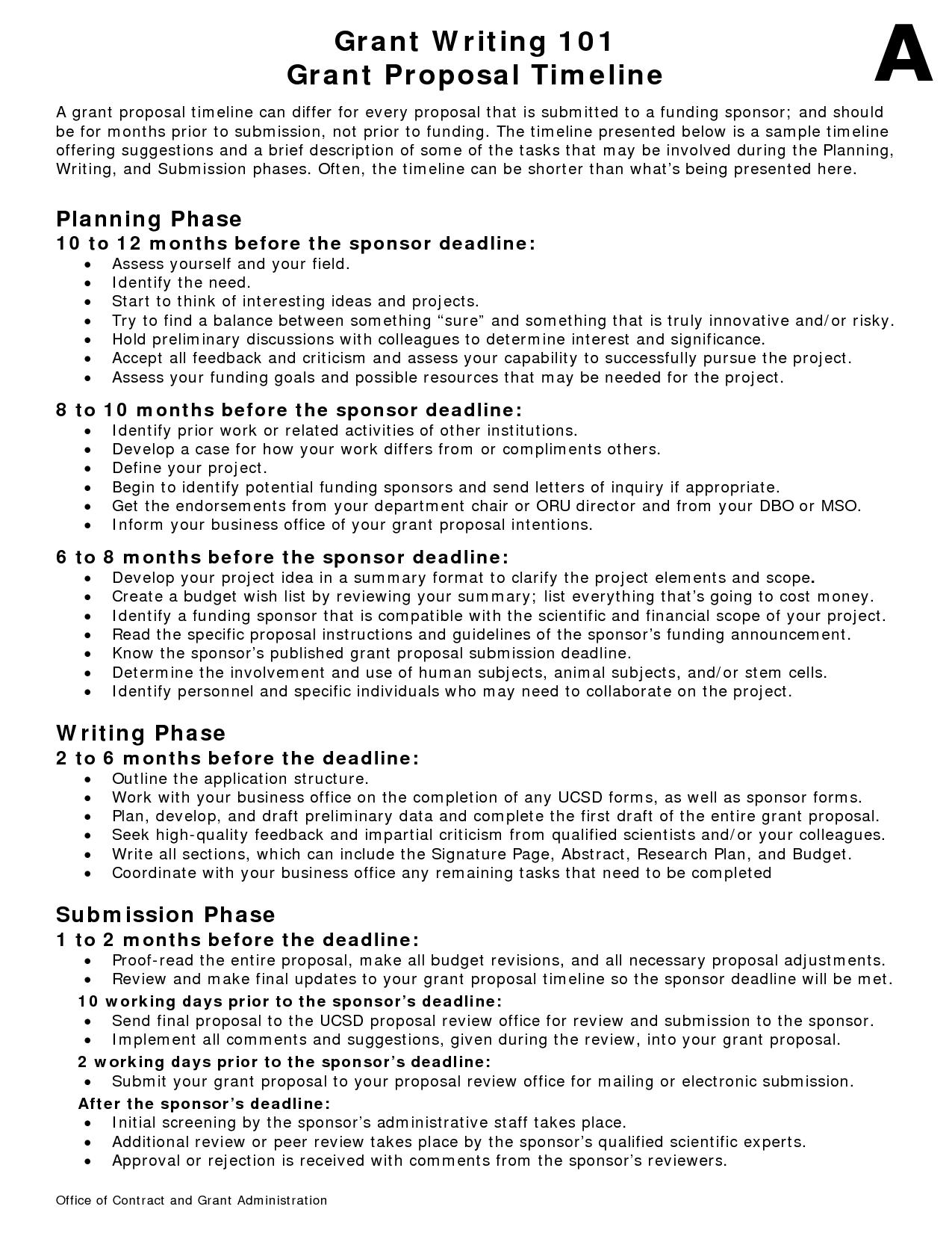 grant essay examples