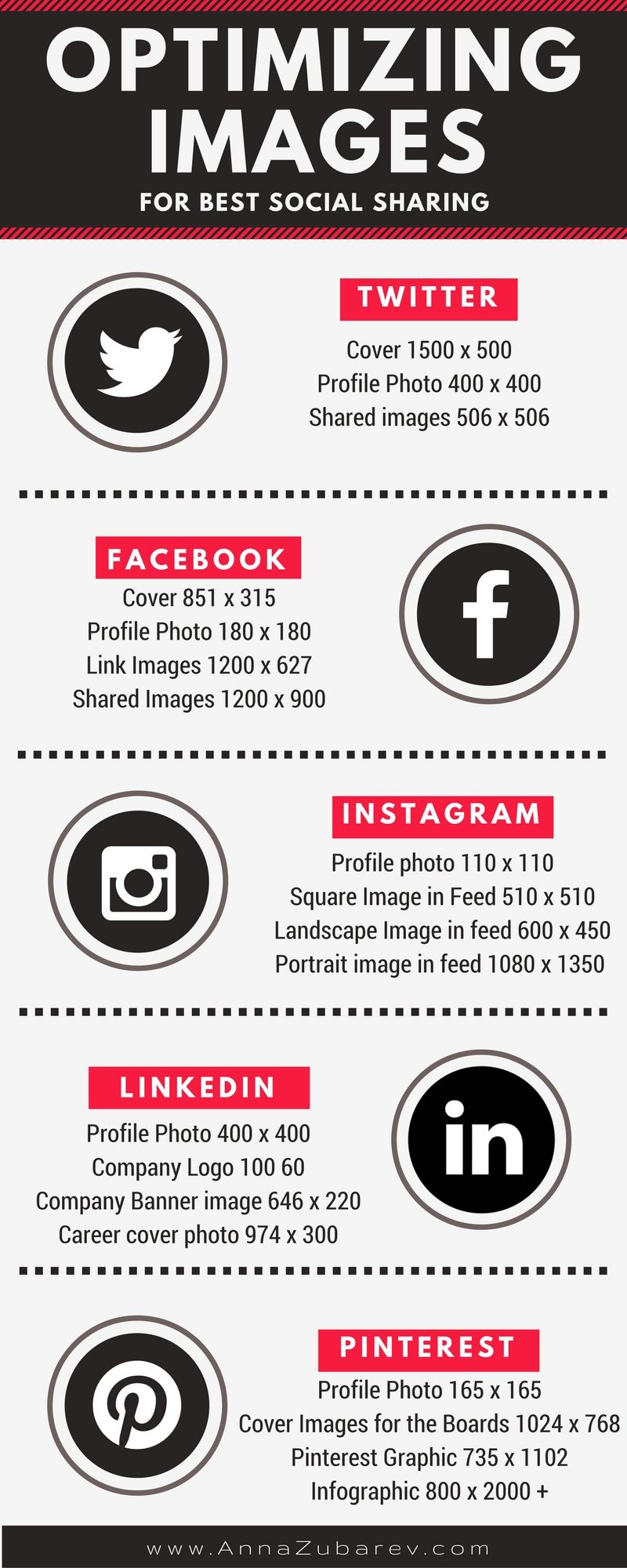 In this latest blog post, I am sharing my ultimate cheat sheet on how to properly optimize images for social sharing.  There comes that moment when you discover great content and want to Pin it and share it with your fellow Pinners. And then you click to pin and completely wrong image comes up if any for you to pin… what a bummer!   From small content creators to major influencers, I've seen it time-to-time this dilemma of incorrect optimized images for a blog. via @annazubarev via @http...