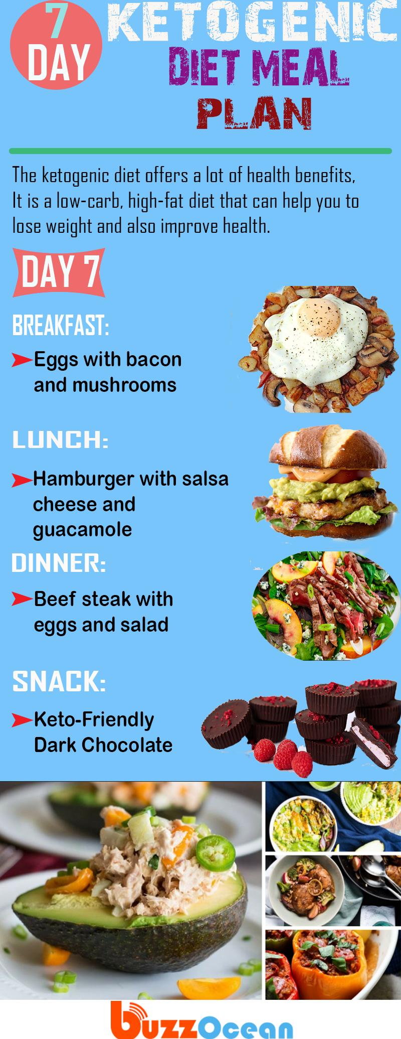 Keto Diet 7 Day Ketogenic Diet Meal Plan Keto meal plan