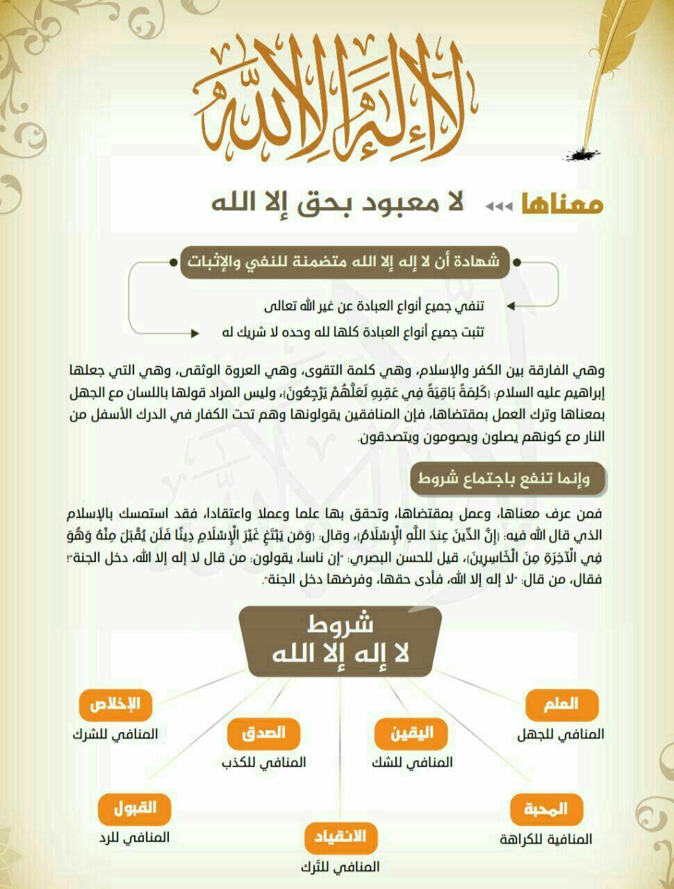 لا إله إلا الله معناها وشروطها Islamic Pictures Islam Quran Islam