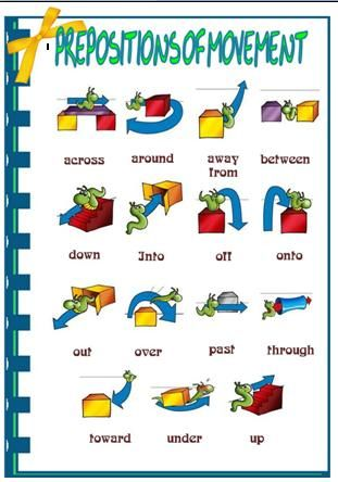 Prepositions Of Movement Picture Dictionary English Grammar English Prepositions Prepositions