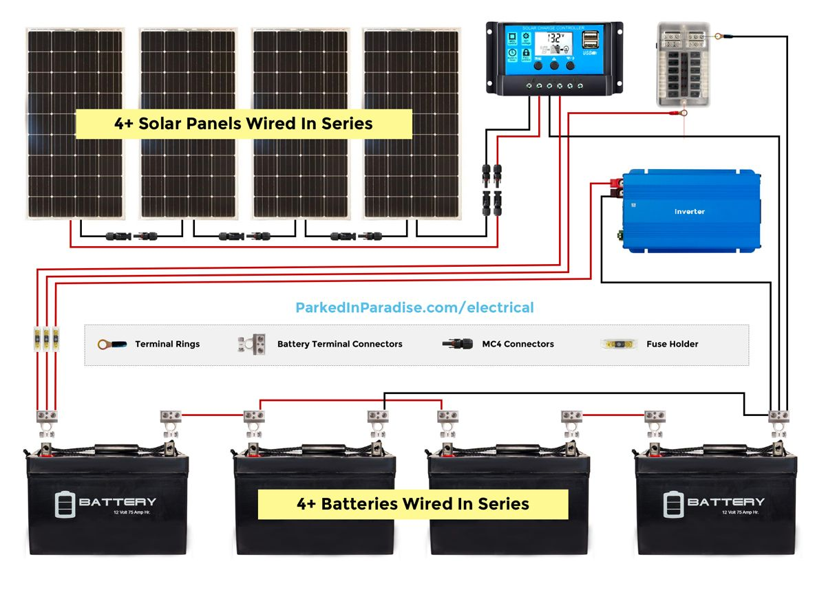 the best solar panel set up for large systems using agm batteries diy advice and ideas for which products to buy for an rv or camper van conversion  [ 1200 x 858 Pixel ]