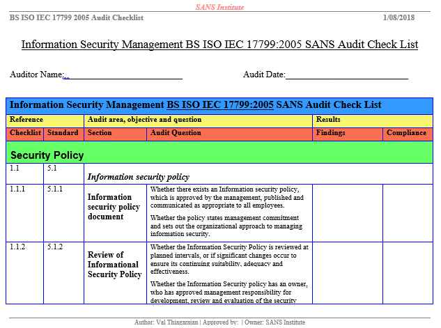 Template Audit Security Information