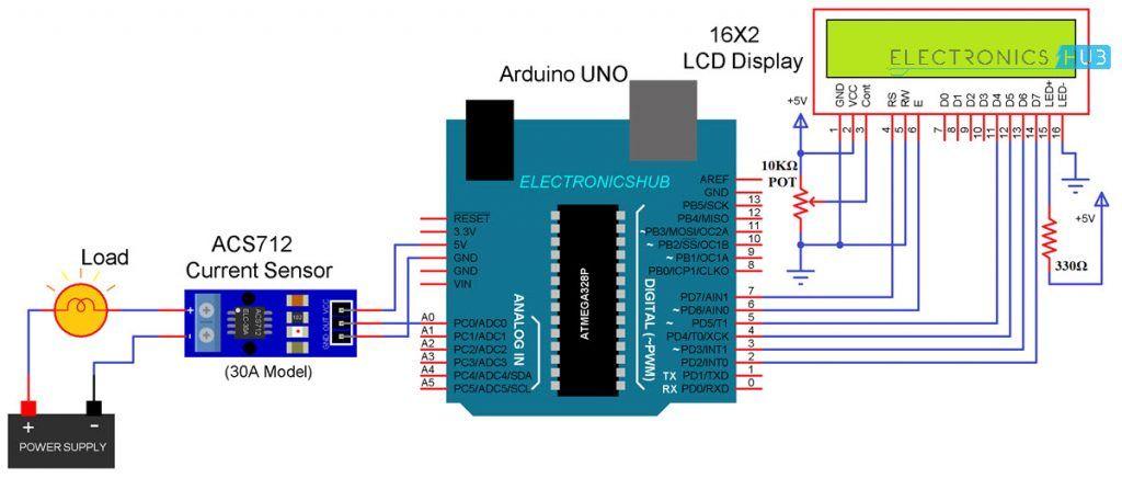 Interfacing Acs712 Current Sensor With Arduino Measure Current With Arduino Measuring Current With Arduino In 2020 Arduino Sensor Arduino Circuit
