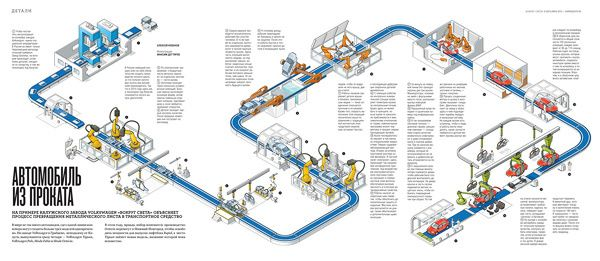 automobile production line on behance robotics \u0026 automation in Old Automotive Assembly Line automobile production line on behance