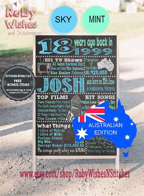 Personalised 18th Birthday 1999 Chalkboard Printable Australian 18