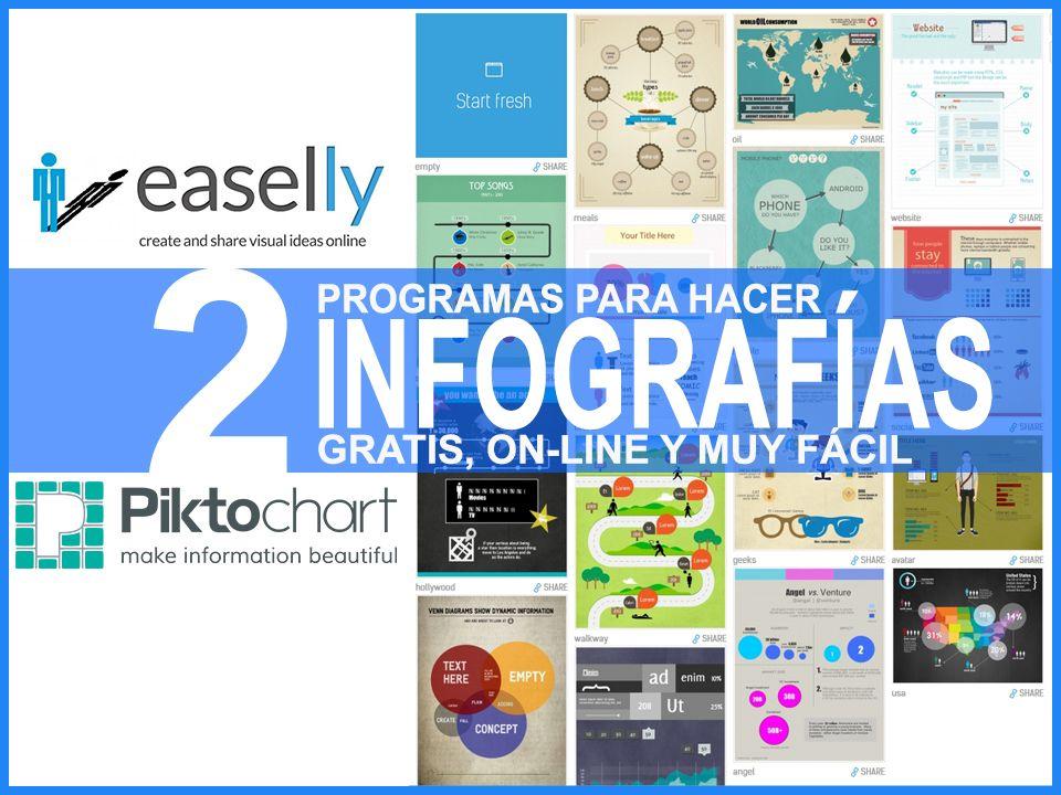 2 Programas Para Hacer Infografías Gratis Online Y Fácil