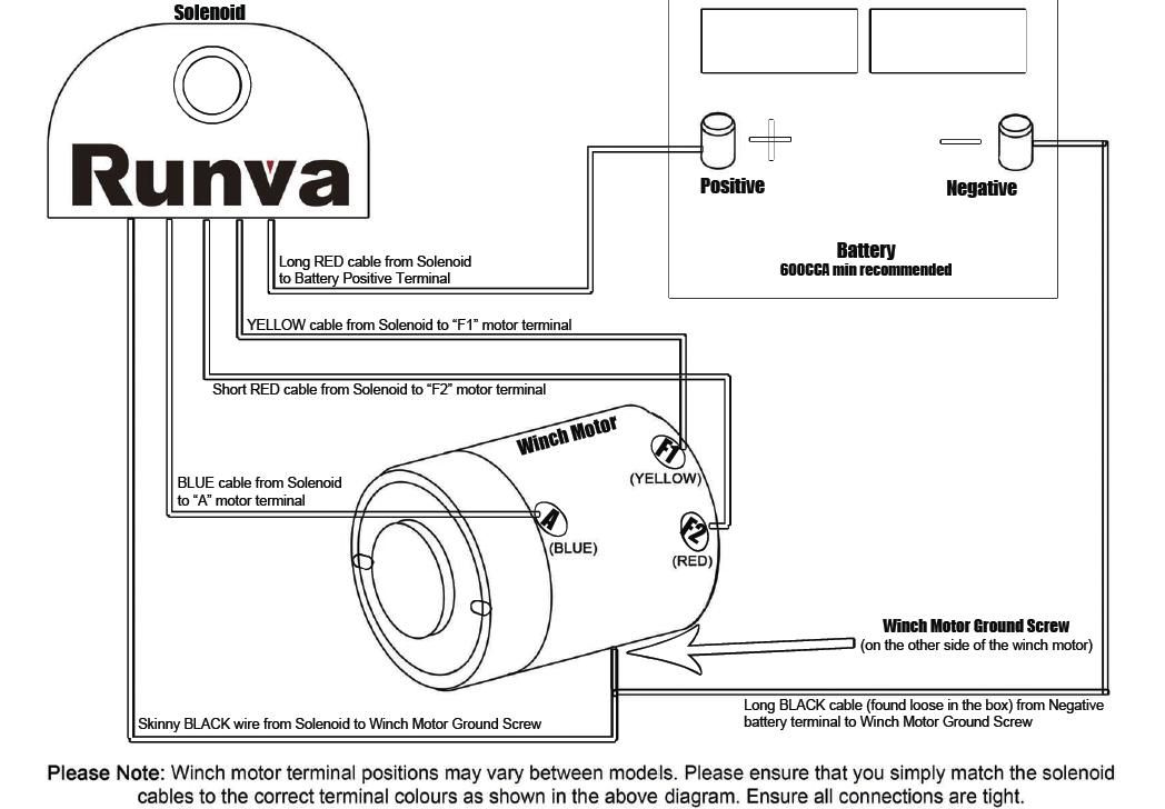 best warn winch wiring diagram solenoid iowa in 2021  warn