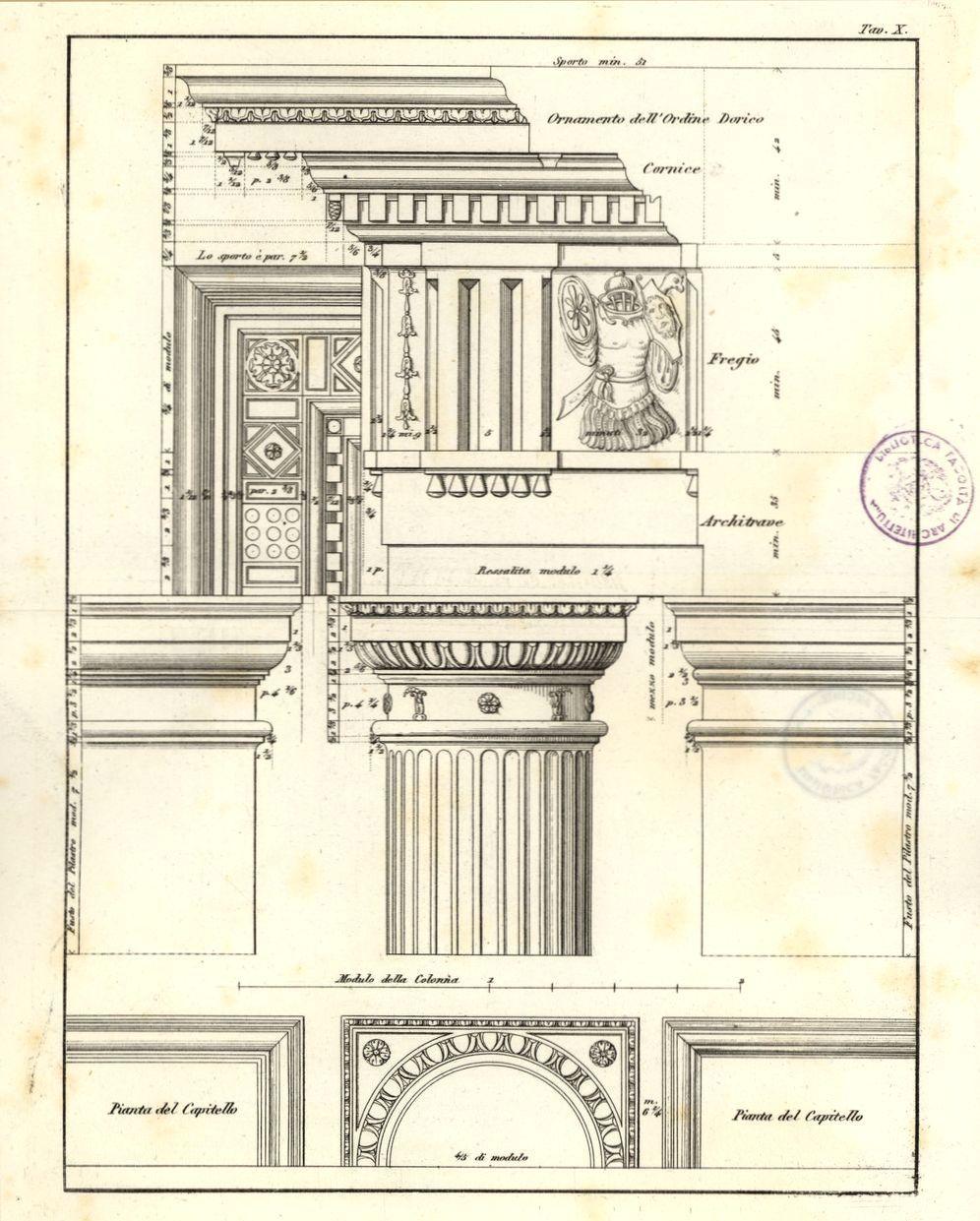Ordine dorico trabeazione e capitello architettura for Architettura in stile cottage