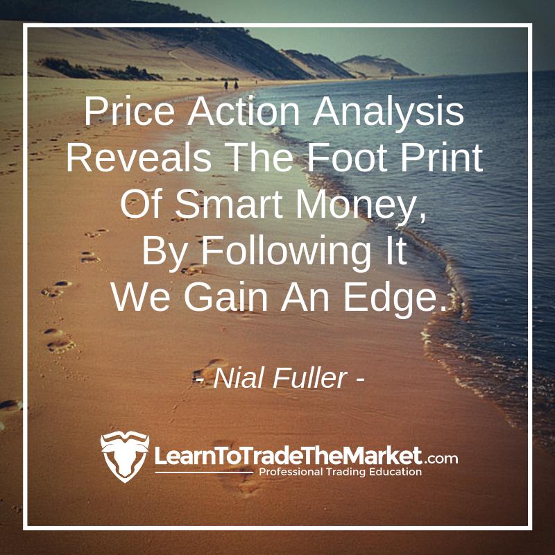 How To Spot Smart Money Movement