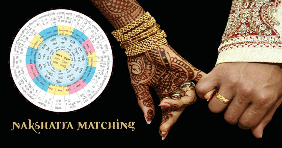 matchmaking par Nakshatra