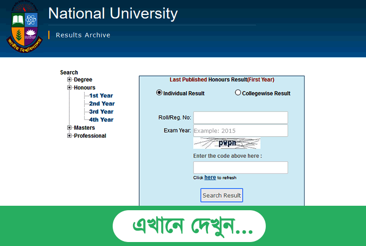 All In One Honours Result 2020 National University In 2020 Exam Results Exam Job Circular