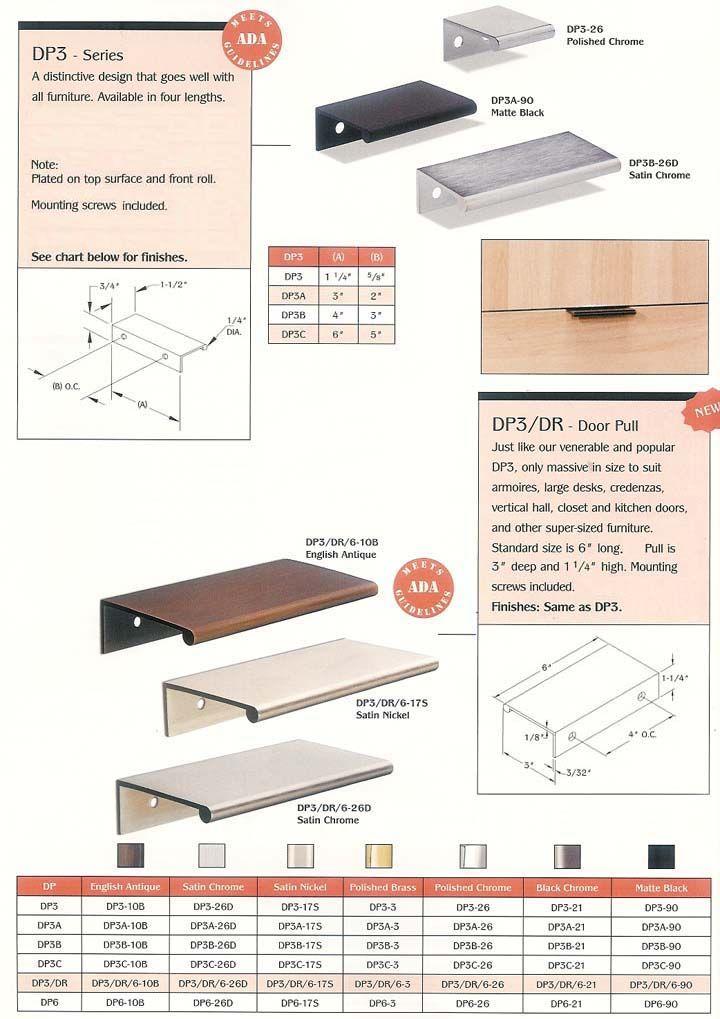 Decorative Cabinet Hardware From Doug Mockett U0026 Company   Knobs And Pulls  From Mockett   Decorative