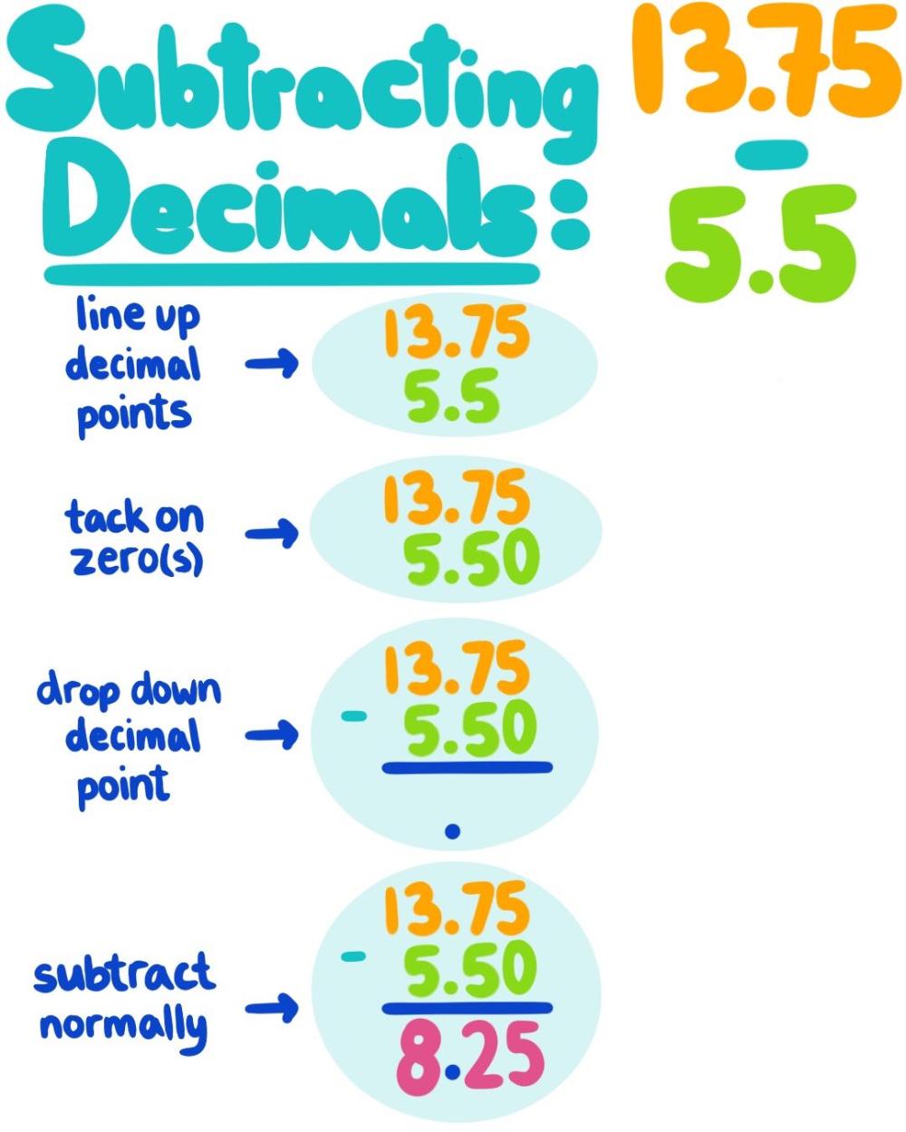 Subtracting Decimals Expii Decimals Subtracting Decimals Teaching Subtraction [ 1250 x 1000 Pixel ]