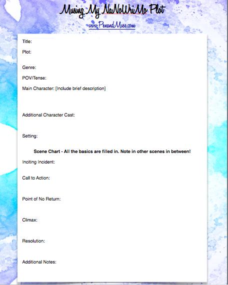 Writing a mystery novel synopsis worksheet