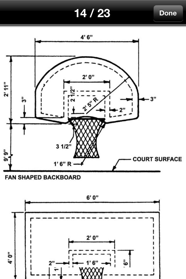 Paint your own basketball goal basketball backboard for Basketball layout dimensions