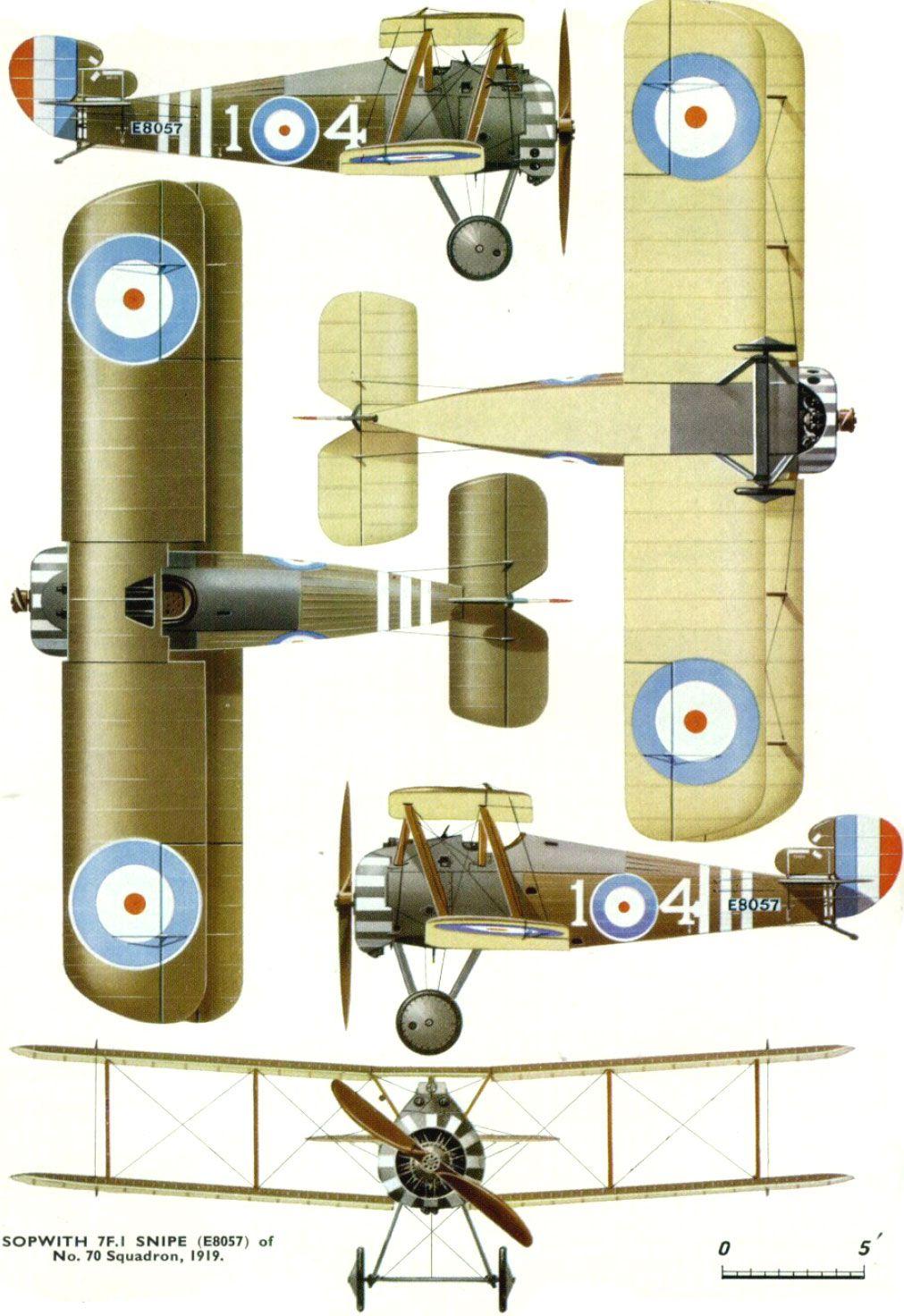 Sopwith 7F.1 | Военный самолет, Вертолеты, Первая мировая ...