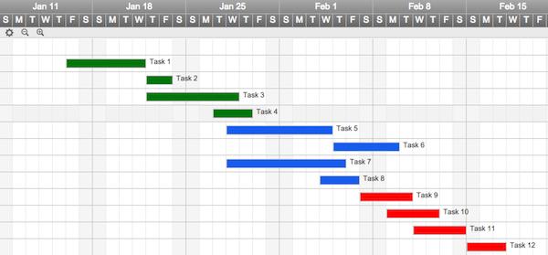 gantt chart template for excel teaching pinterest gantt chart