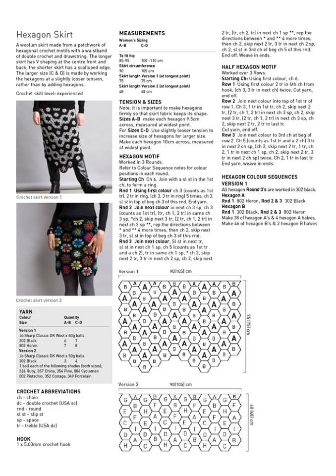 Hexagon Skirt Pattern - Page 1 | Crochet fun | Pinterest | Falda ...
