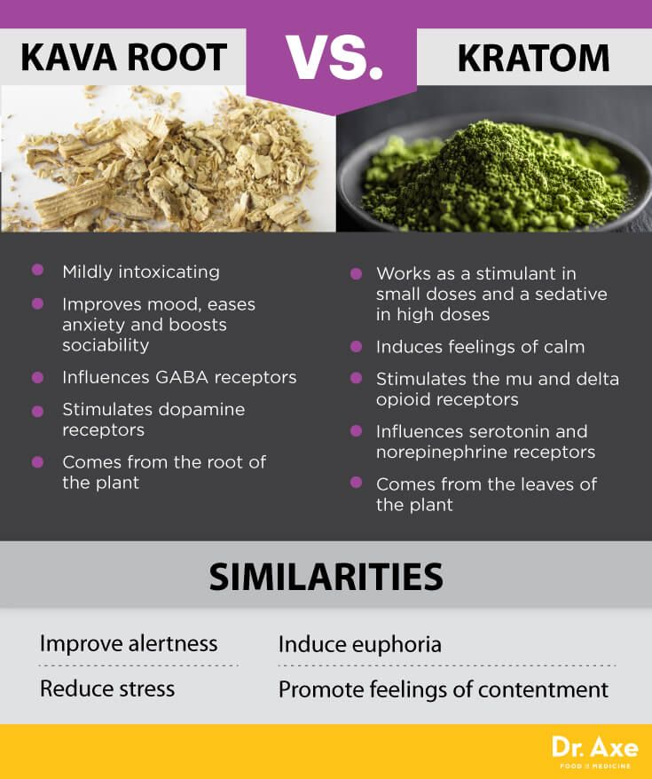 Is This Controversial Natural Cancer Fighter Safe Kratom Recipes