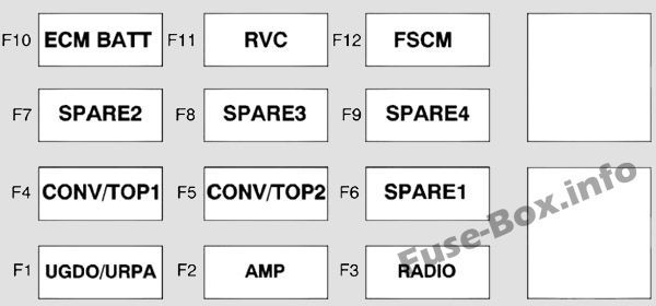 trunk fuse box diagram: chevrolet camaro (2010, 2011)