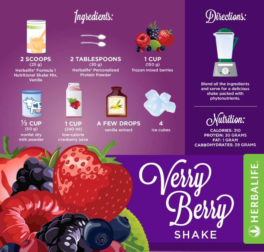 When Your Feeling A Little Fruity Herbalife Shake Recipes Herbalife Herbalife Recipes