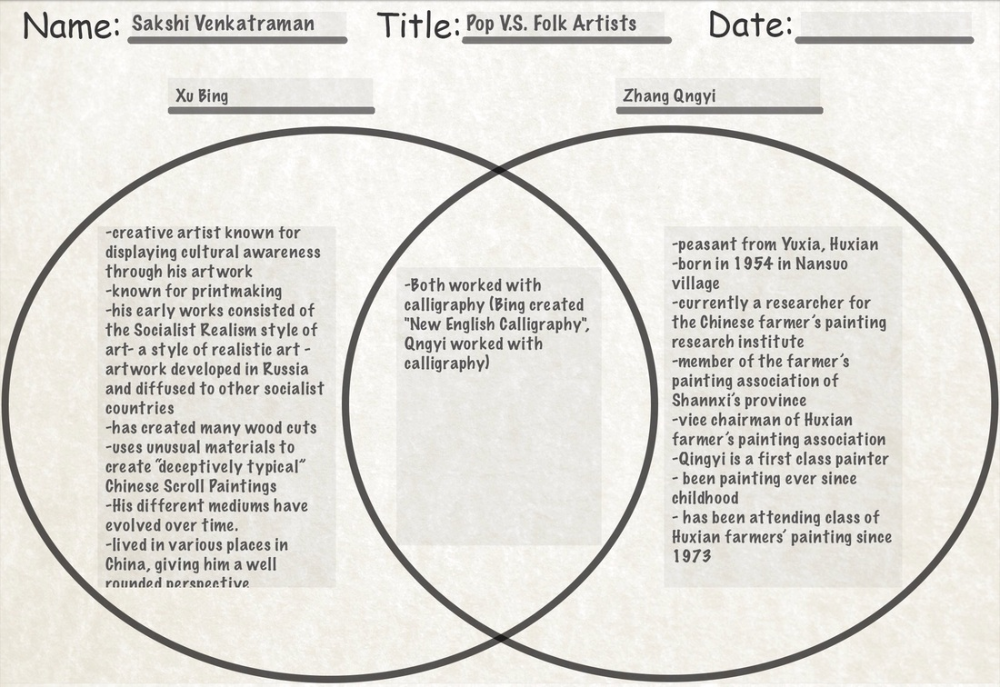 Language Support 2 Comparison Of Two Artists Using Venn Diagram Left Pop Right Folk In 2020 Venn Diagram Cultural Awareness Creative Artists