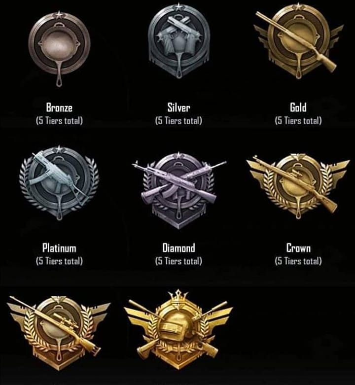 Which Rank You Belong Pubg Fortnite Gamers Games Gaming Ps4