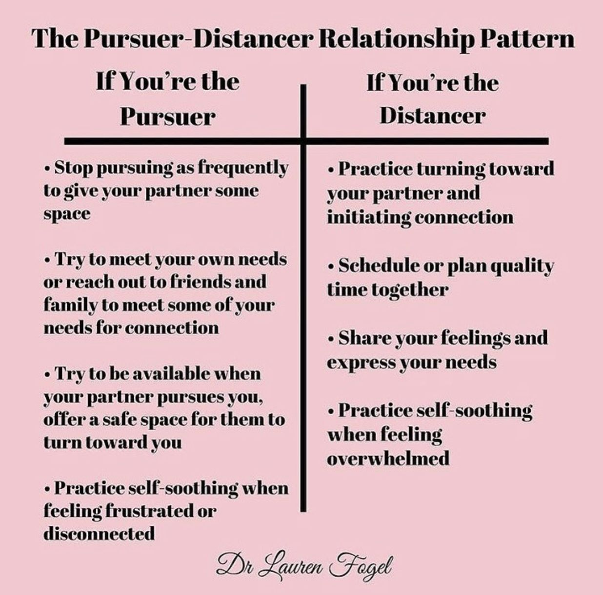 Distant Relationship Patterns