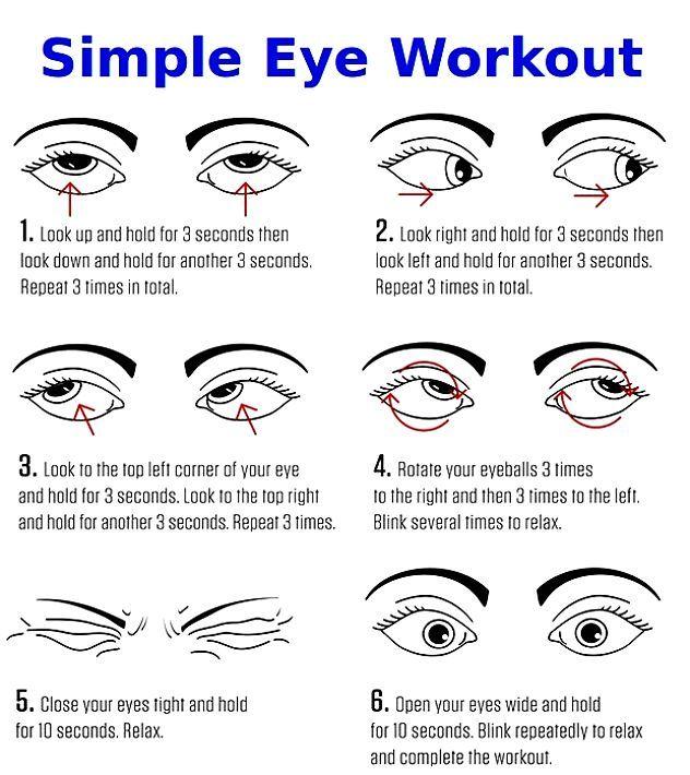 Chinese Eye Exercises and Myopia Development in School Age ...