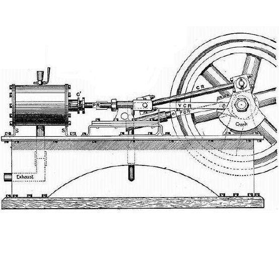 Plans For Everything Free Steam Engine Plans To Do