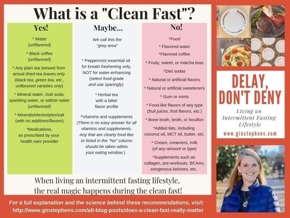 Delay dont deny fasting tips sugar free gum