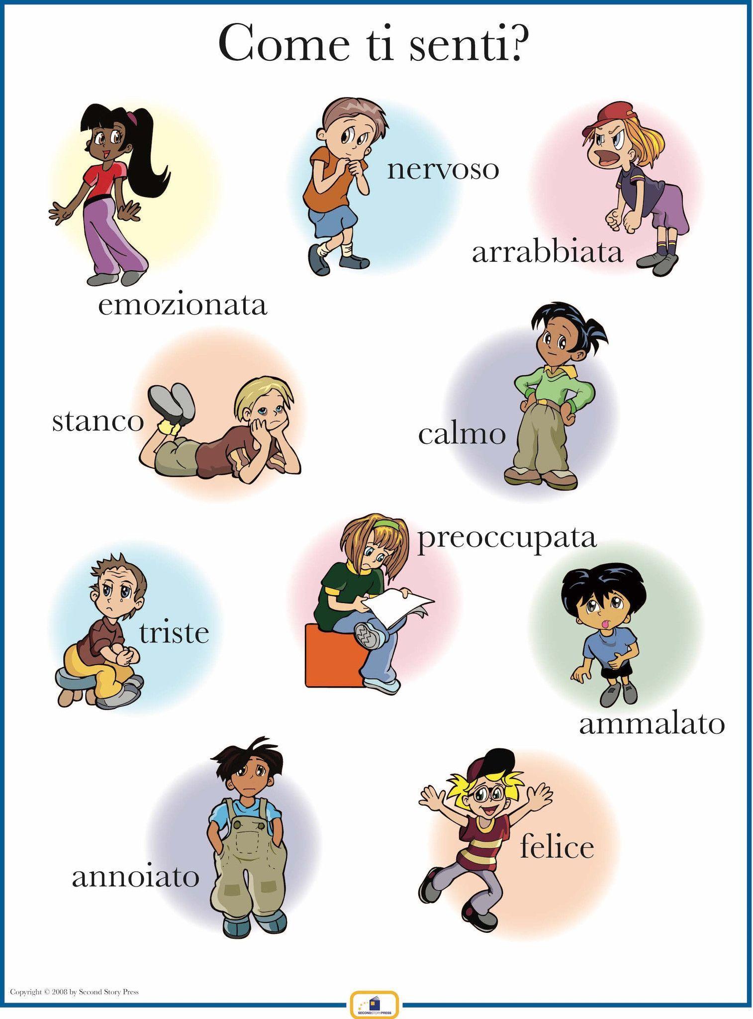 Pin On Learn Italian