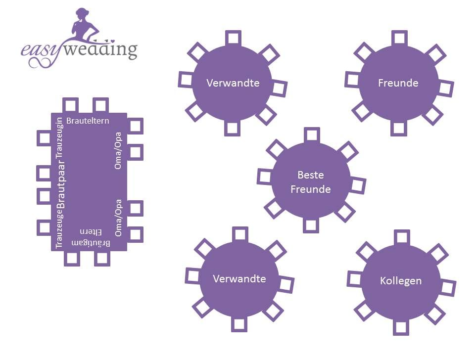 kurze Tafel und runde Tische  Hochzeit planen in 2019