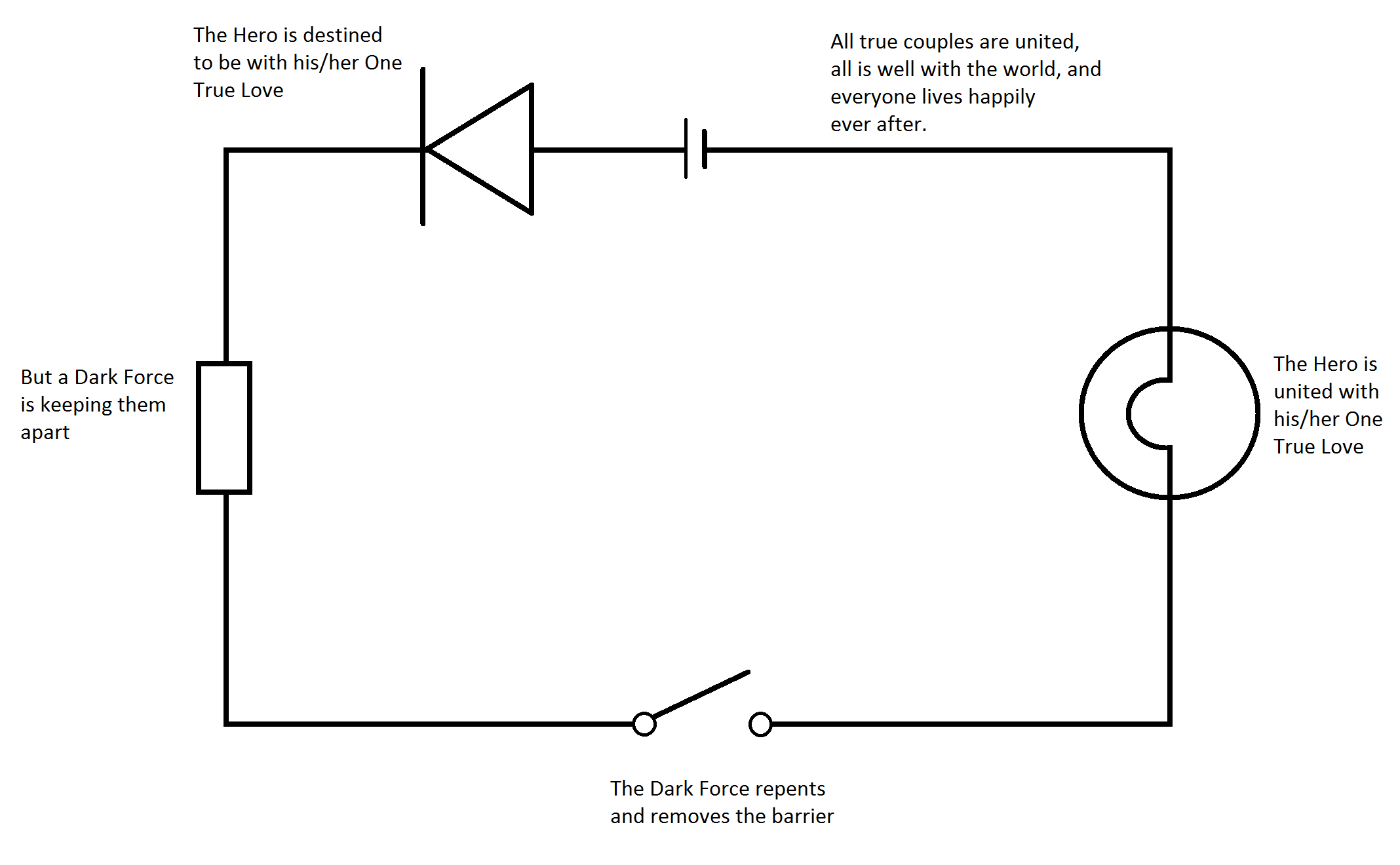 Unique Simple Electrical Circuit Diagram Diagram Wiringdiagram Diagramming Diagramm Vis Electrical Circuit Diagram Basic Electrical Wiring Circuit Diagram